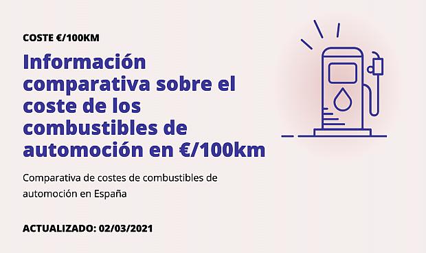 Obligatorio desde el 01 de Abril: Información comparativa sobre el coste de los combustibles de automoción en €/100km.